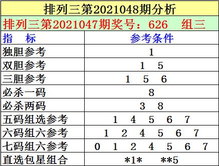 048期刘明排列三预测奖号:三胆参考