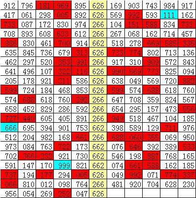 048期刘飞排列三预测奖号:组六复式参考