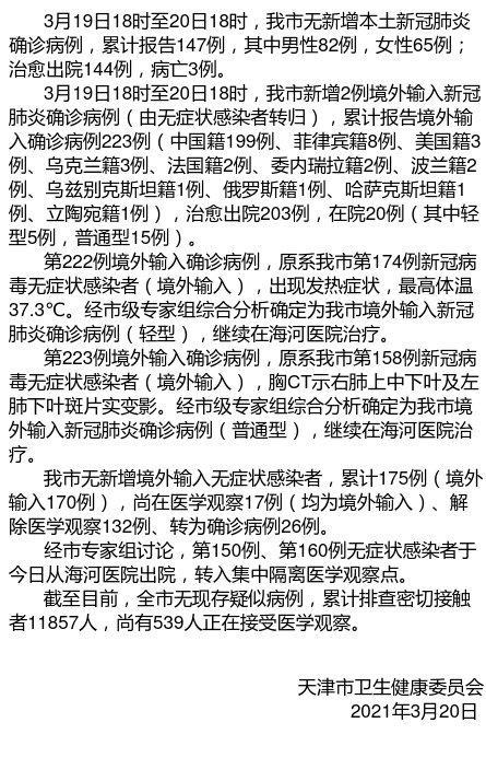 截止3月20日18时 天津新增2例境外输入确诊病例图片