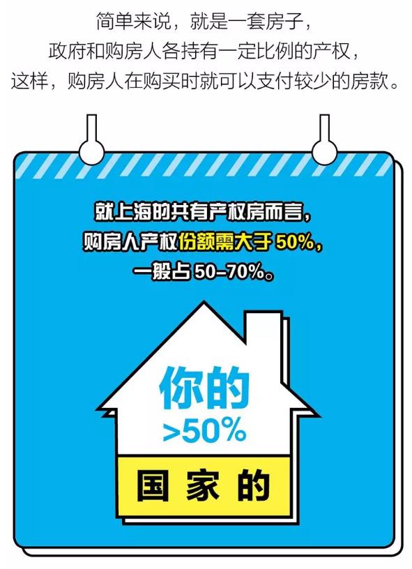 上海(沪籍+非沪籍)共有产权房申请指南!权威解读