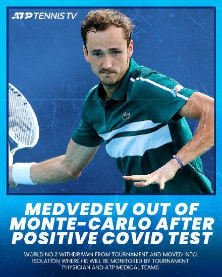 梅德维杰夫感染新冠病毒 退出蒙特卡洛大师赛