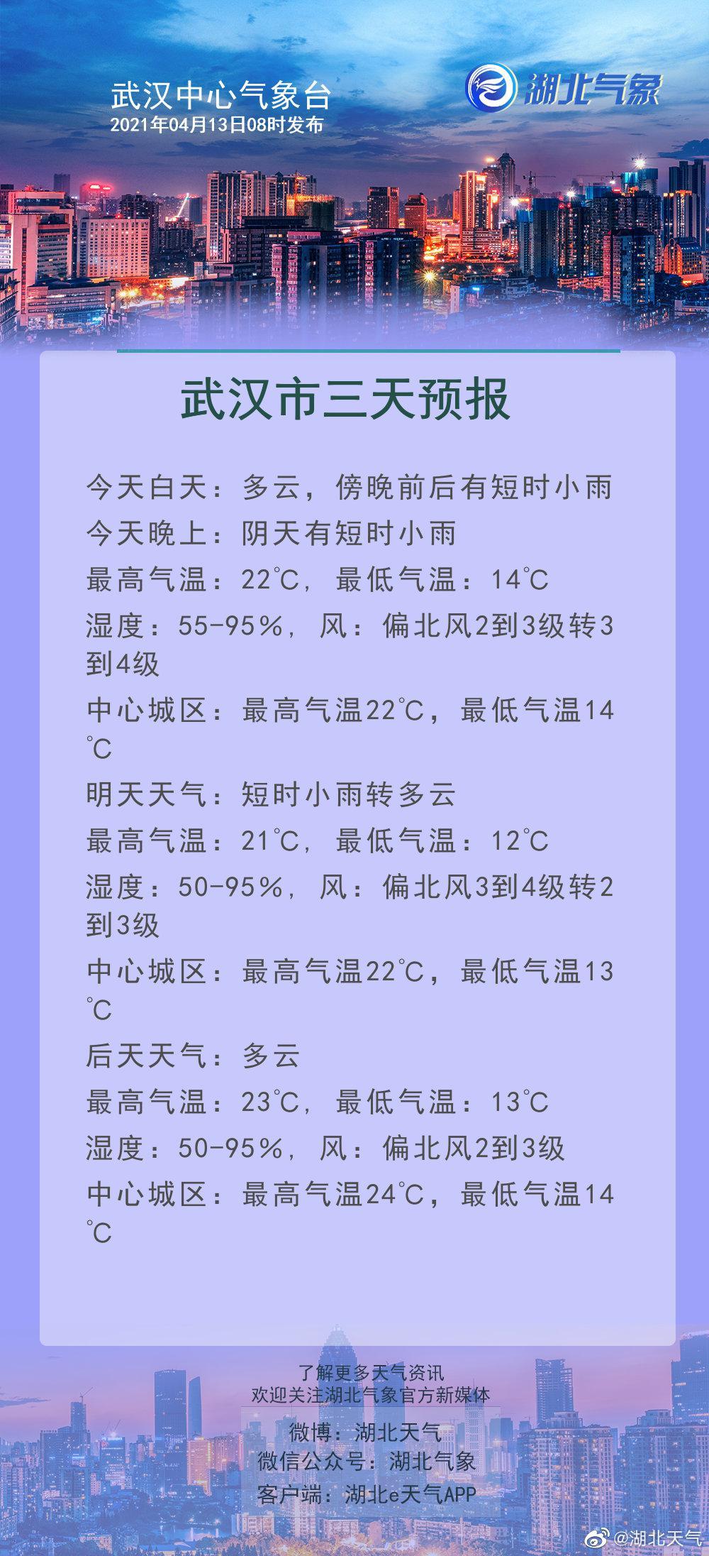 04月13日08时武汉天气预报