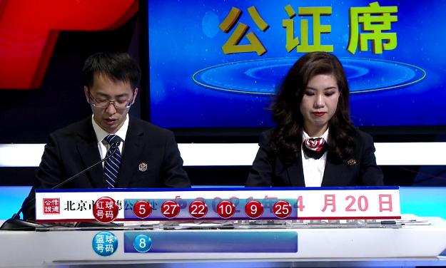 043期花荣双色球预测奖号:蓝球号码参考