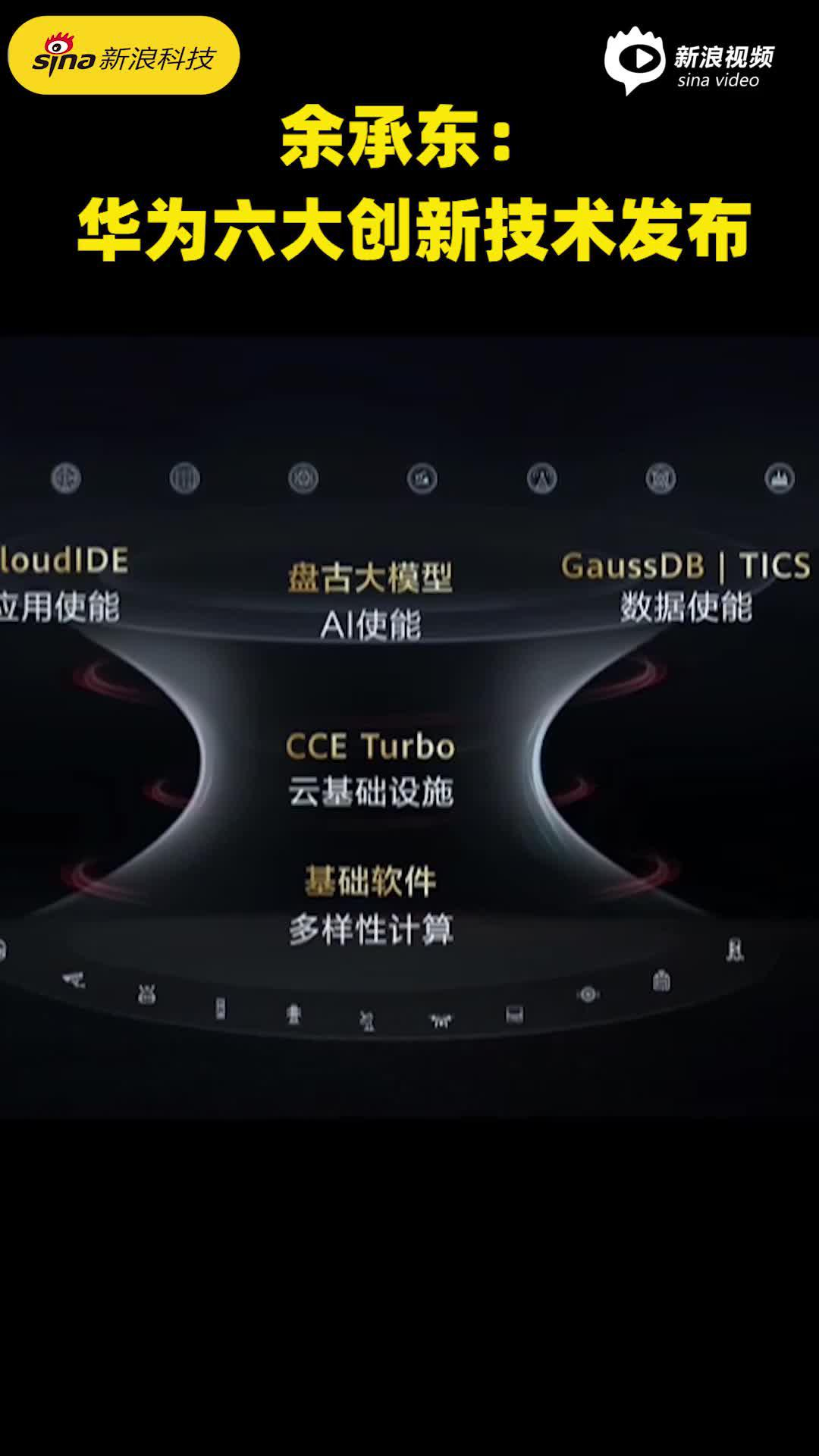余承东发布华为云六大创新技术
