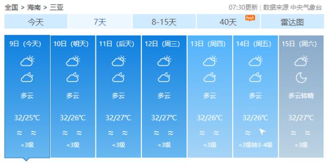 未来几天,海南将迎高温天气!三亚天气