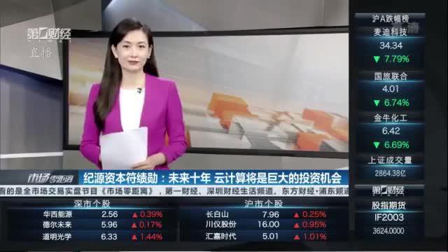 上市后三度被问询 云计算第一股如何挽救下挫的市场?