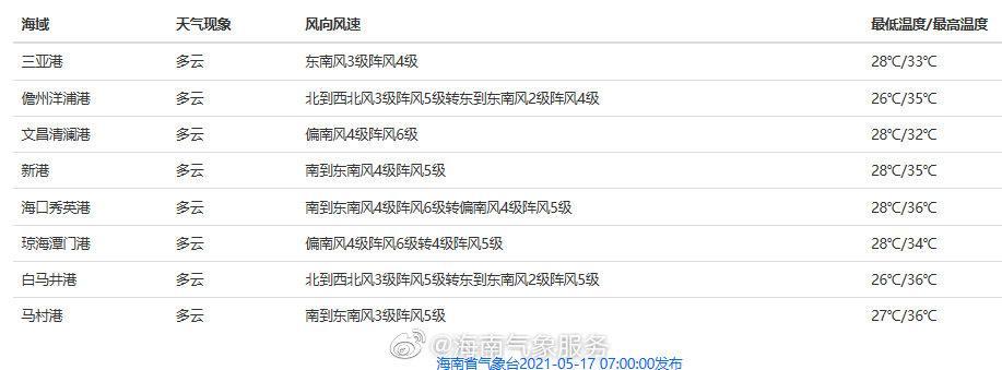 05月17日08时海南省岛礁、渔场、港口天气预报