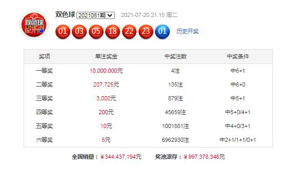 余年082期双色球预测奖号:红球连号分析