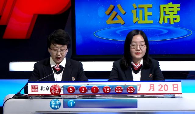 王可082期双色球预测奖号:红球双胆推荐