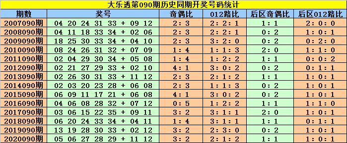 衢州市区购房非户籍家庭限购1套,增值税免征年限增至5年