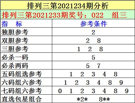 234期刘明排列三预测奖号:独胆参考
