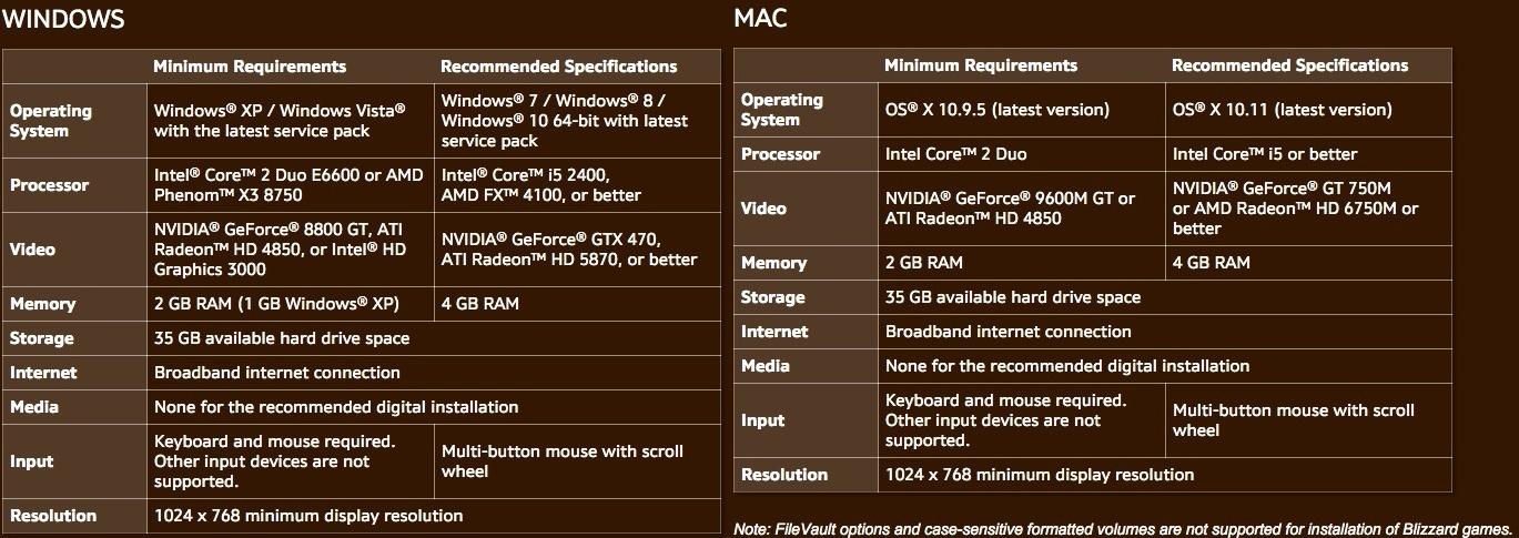 看看你的电脑需要换吗?魔兽7.0官方电脑推荐配置 n0685
