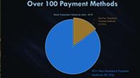 Steam账户数量突破十亿