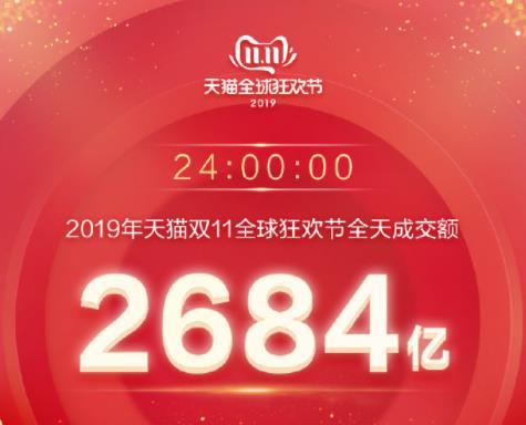 2019年天猫双11结束:交易额定格2684亿元人民币