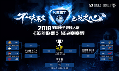 NEST2018厦门总决赛《英雄联盟》项目赛程公布