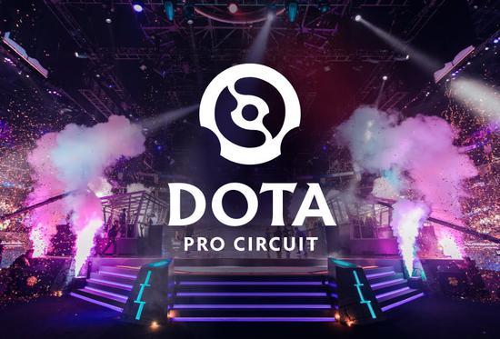 2021年DOTA2冬季职业巡回赛客户端展示