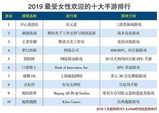 2019十大排行榜_2019年手写板十大品牌行业排行榜