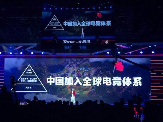 腾讯《堡垒之夜》电竞的金字塔体系