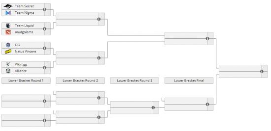 《【煜星注册平台】ESL小组赛结束:Ace失误 Nigma压线晋级》