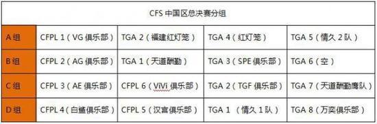 前线事业佰科 CFS2016中国预选赛八月停火