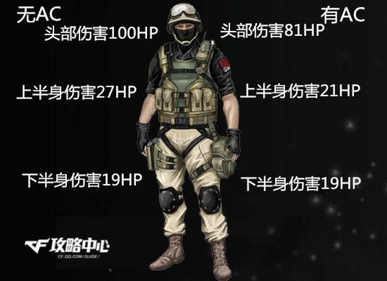 限制军衔最高枪械 CF穿越火线89式突击步枪评测图片