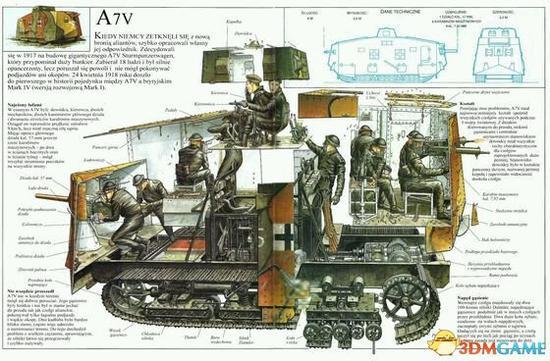 战地1三种坦克内部结构图