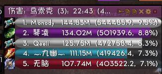 7.1M翡翠梦魇:浩劫DH乌索克心得及手法