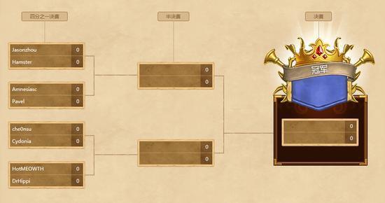 世锦赛八强卡组已出炉 奴隶战重回赛场