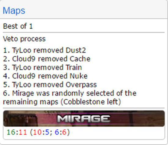 浅谈Tyloo major预选赛:数据与细节分析-上
