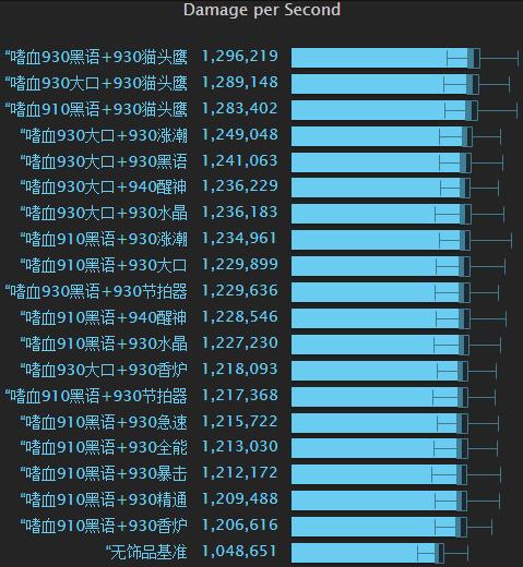 4.1奥法饰品排行榜_燃烧王座奥法饰品排名 诺甘农猫头鹰单体最优
