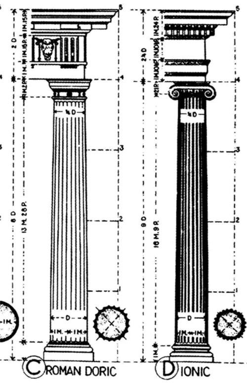 罗马多立克柱式与爱奥尼柱式