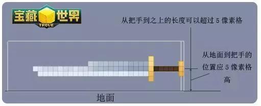 制作MOD的最大范围为:10 格像素高,10 格像素宽,35 格像素长。