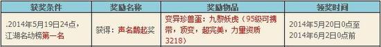 香港地下六合彩贫穷限制了你的想象力 网游中那些价值不菲的宠物坐骑