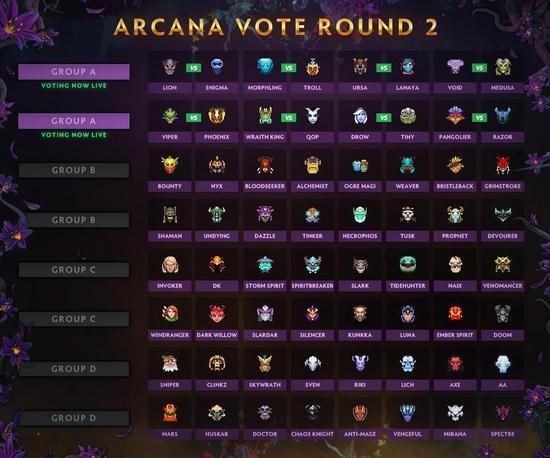 DOTA2更新:至宝投票64