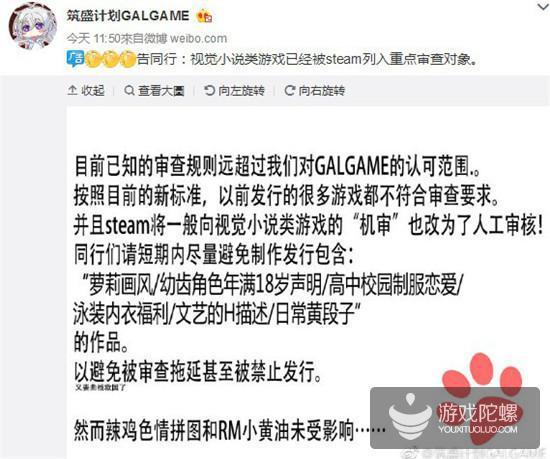 Galgame在中国