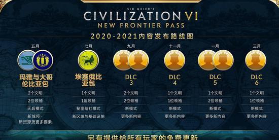 《【煜星平台网站】文明6新纪元季票测评,文明6玩家都该入手》