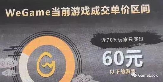 单机太贵、国产不值!中国玩家奇葩消费观