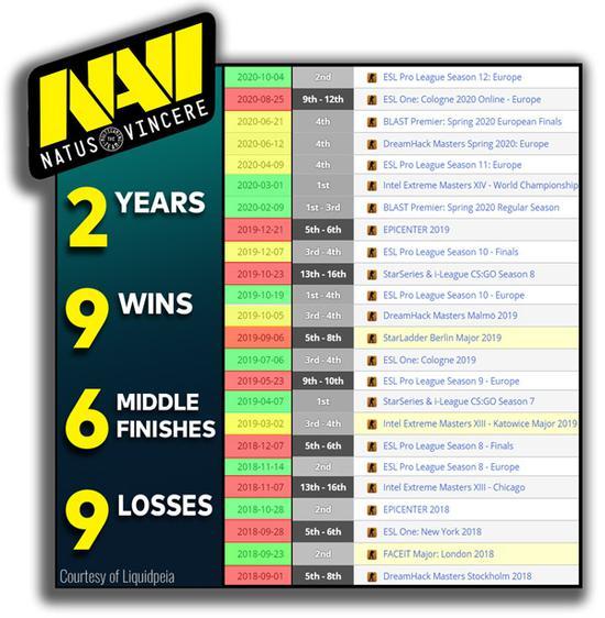 《【煜星代理平台】NaVi面对的困境不仅仅是Perfecto的疾病》