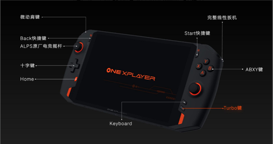 《【煜星平台网站】Win10游戏掌机OnexPlayer发布,能随时随地畅玩电脑游戏的神器》