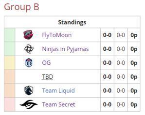《【煜星在线平台】OMEGA联赛欧洲区正赛分组公布:OG迎战Secret》