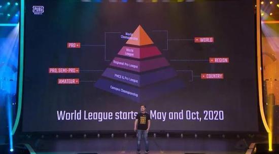 2020年PUBG Mobile的电竞规划