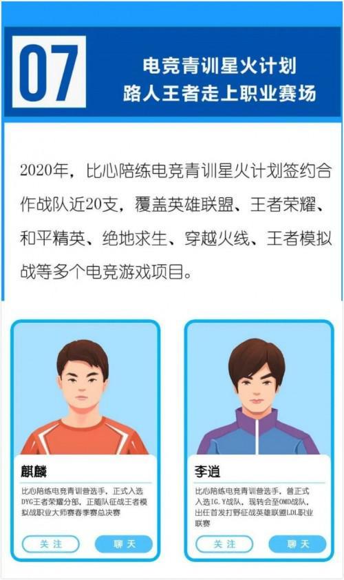 《【煜星平台官网】比心陪练青训计划碰撞S9冠军FPX,共同孕育中国电竞新希望》