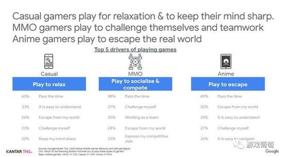 欧美玩家不喜欢二次元?这款国产游戏单视频播放2200万,还做到了畅销榜36