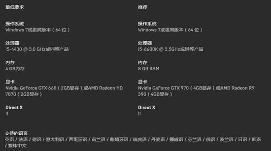 《暴雨》Epic正式发售 PC配置需求公布