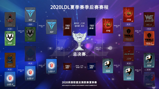 LDL四强赛明日正式开战 IGY迎战LGD.Y