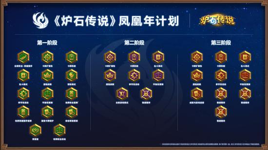 【博狗扑克】《炉石传说》凤凰年开启 新职业恶魔猎手公开!