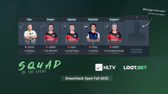 HLTV公布IEM纽约独联体赛区和DreamHack秋季公开赛的最佳阵容
