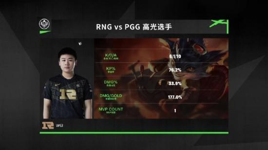 《英雄联盟》季中冠军赛RNG击败PGG Wei兰博打野无解输出豪取四杀