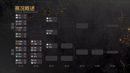 《【煜星品牌】《Dota2》Ti10主赛事第二日战报 LGD、VP晋级前六》