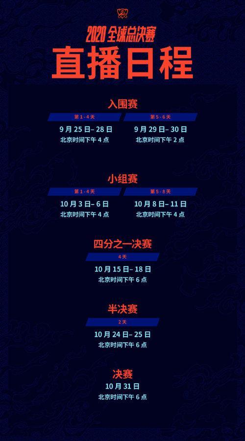 【博狗扑克】英雄联盟S10全球总决赛赛事概览:奖金和赛制有微调